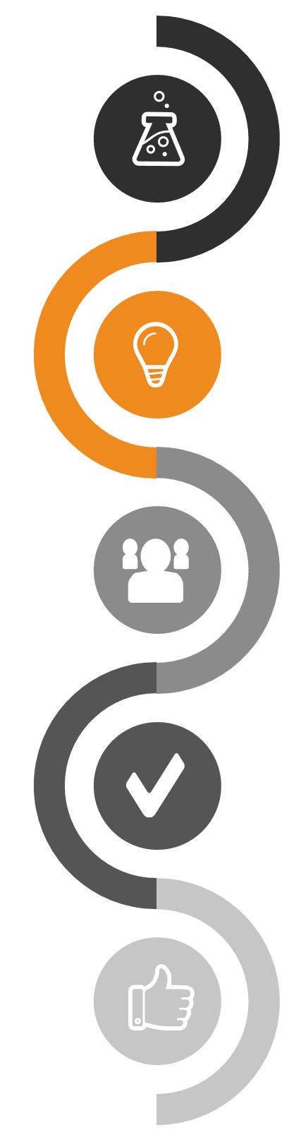 Elementy składowe szkolenia otwartego z profesjonalnej obsługi klienta